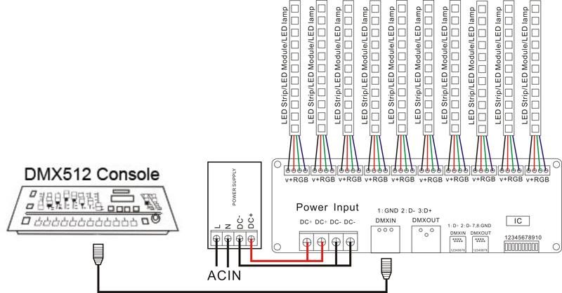 30 kan u00e4le dmx 512 rgb led streifen licht controller dimmer