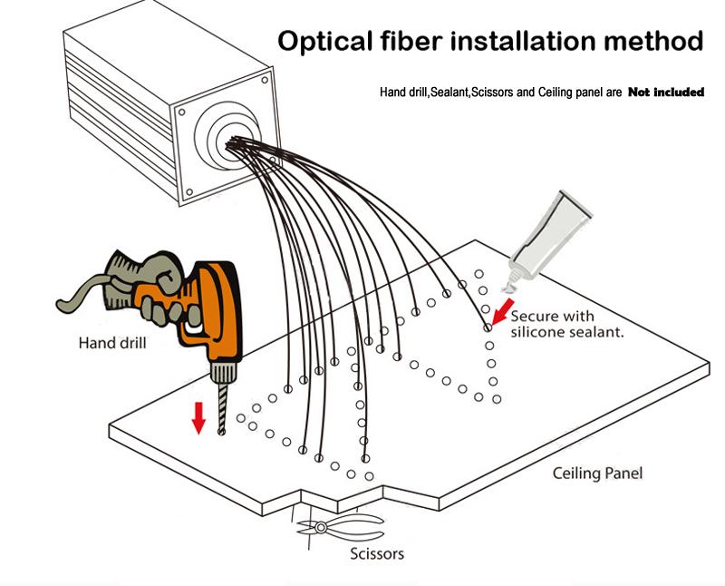32w led fiber optic light engine with double device light